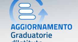 Graduatorie provvisorie docenti II e III fascia – Triennio 2017-2020