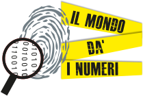 Incontro tecnico al Mazzini per sperimentare le calcolatrici CASIO – 18/5/2018